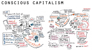 conscious-capitalism-graphic