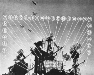CV-16_1944_radar_arrangement_NAN3-46